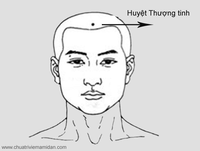 mẹo bấm huyệt chữa nghẹt mũi
