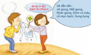 nhung-trieu-chung-nhan-biet-benh-hat-xo-day-thanh-quan-2